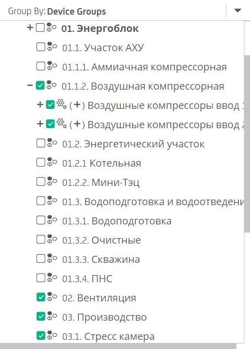 Пример группировки оборудования в облачном ПО PowerRadar