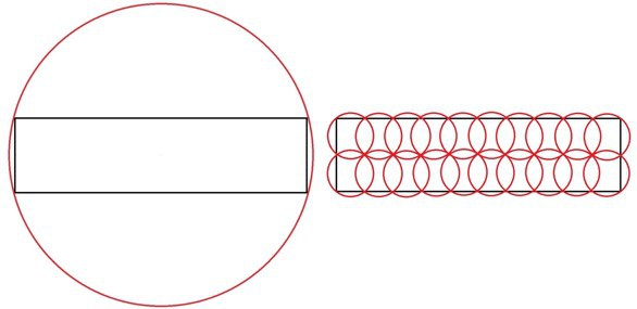 Схема соотношения активной молниезащиты (слева) к пассивной (справа)