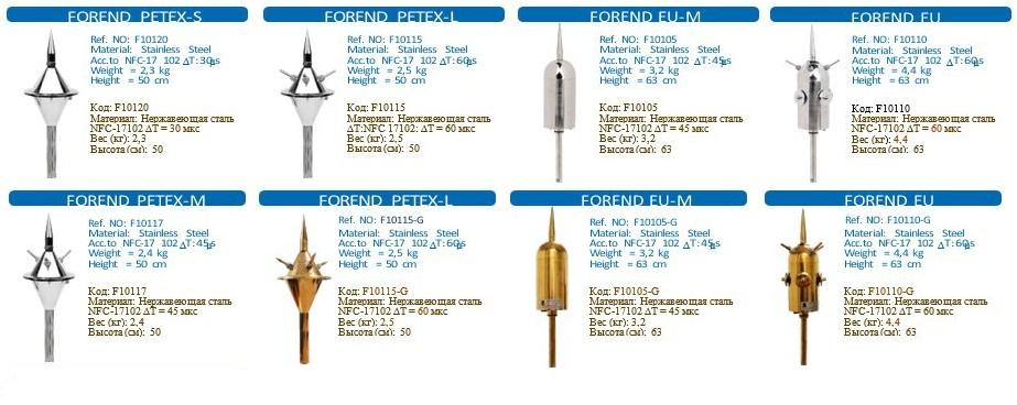 Разные типы корпусов МОЭС на примере молниеприемников Forend